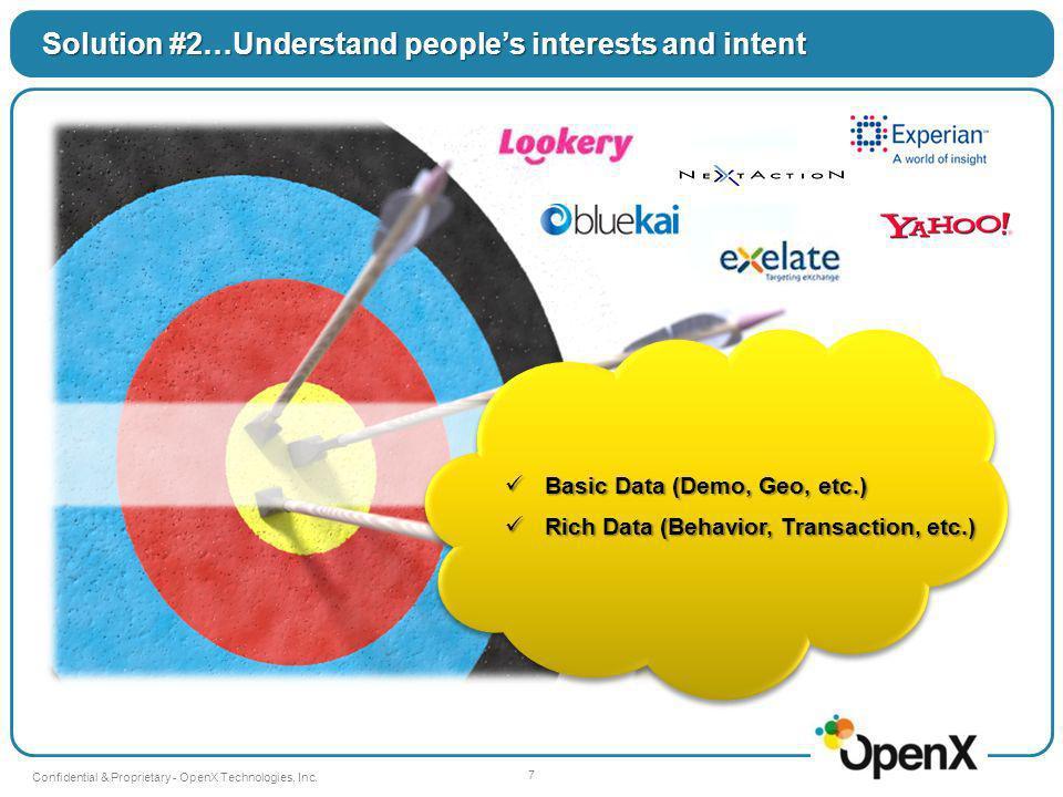 8 Confidential & Proprietary - OpenX Technologies, Inc.