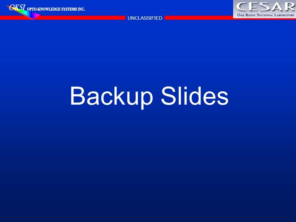 UNCLASSIFIED Backup Slides