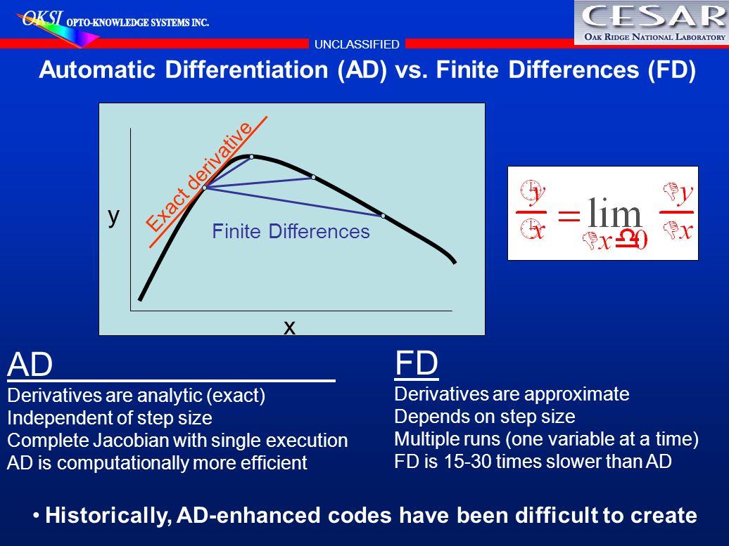 UNCLASSIFIED x y Exact derivative Finite Differences Automatic Differentiation (AD) vs. Finite Differences (FD) AD Derivatives are analytic (exact) In