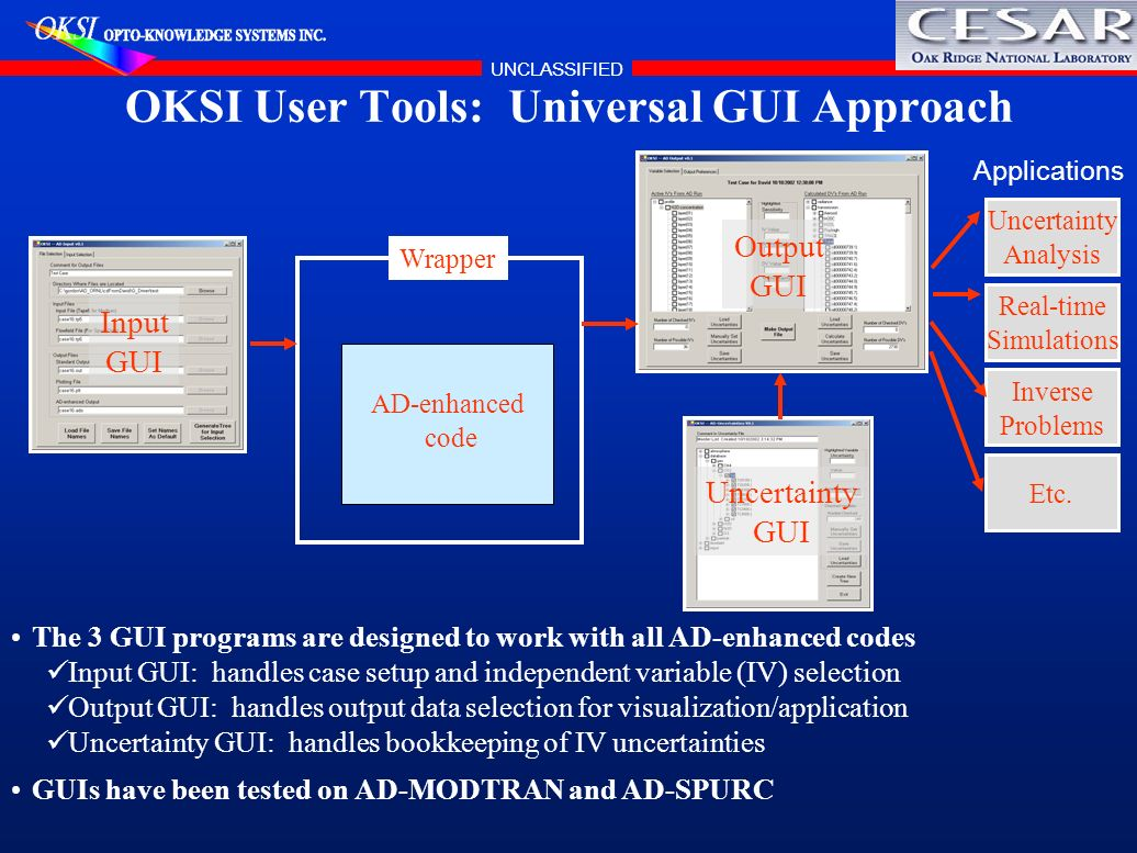 UNCLASSIFIED The 3 GUI programs are designed to work with all AD-enhanced codes Input GUI: handles case setup and independent variable (IV) selection