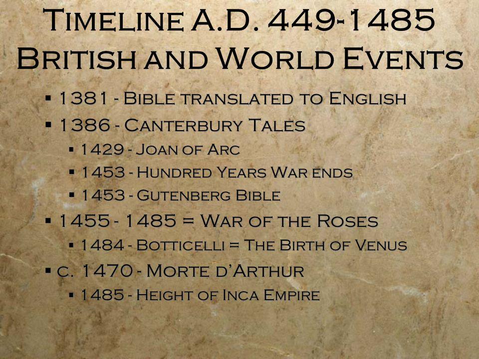 Timeline A.D.