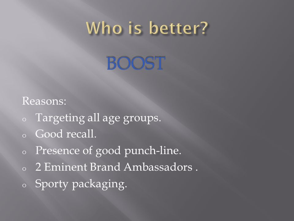 BOOST Reasons: o Targeting all age groups. o Good recall.