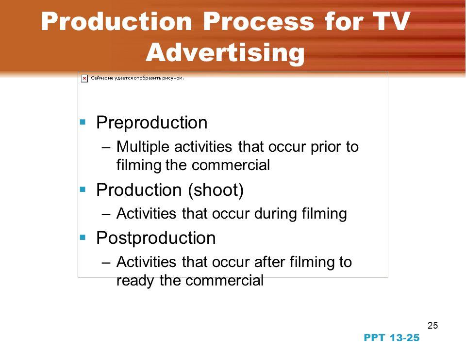 24 PPT Creative Guidelines for TV Advertising Use an attention-getting opening Emphasize the visual Coordinate the audio with the visual Persuade as well as entertain Show the product