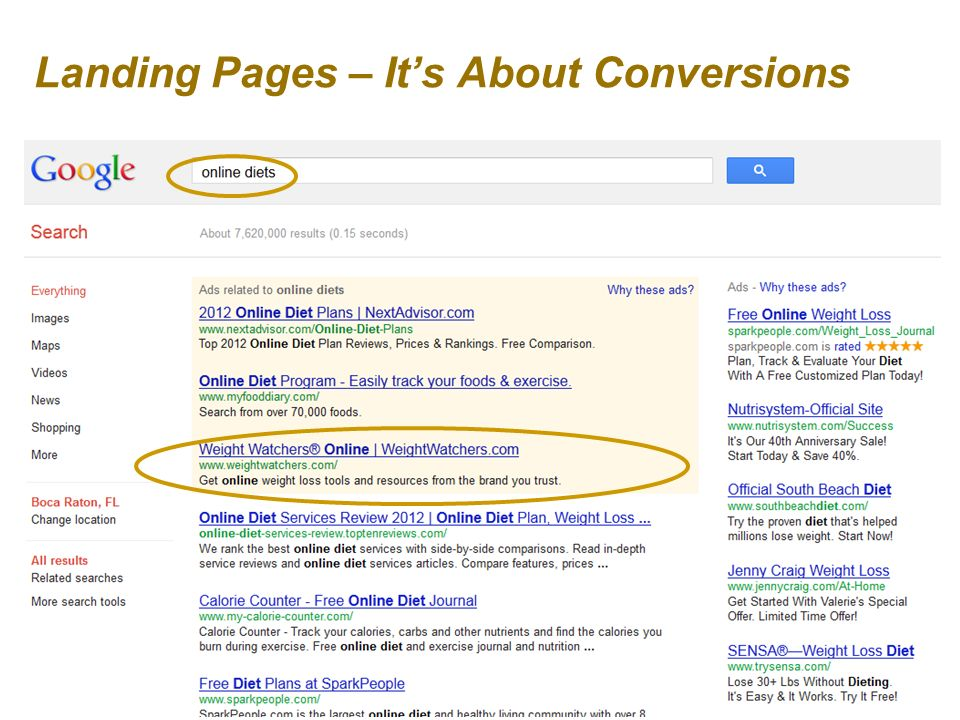 Landing Pages – Its About Conversions