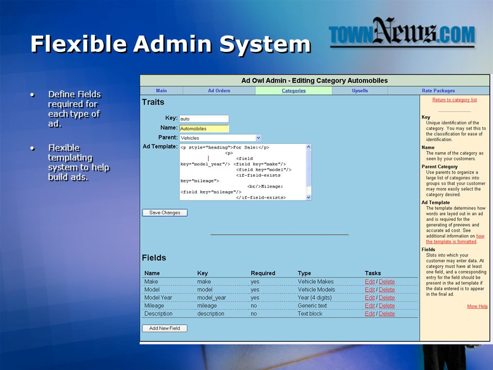Flexible Admin System Define Fields required for each type of ad.