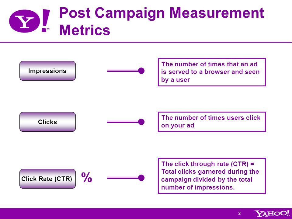 2 Post Campaign Measurement Metrics The number of times users click on your ad The number of times that an ad is served to a browser and seen by a user Click Rate (CTR) The click through rate (CTR) = Total clicks garnered during the campaign divided by the total number of impressions.