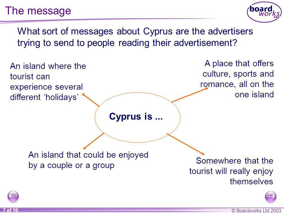 © Boardworks Ltd 2003 7 of 10 The message Cyprus is... An island where the tourist can experience several different holidays A place that offers cultu