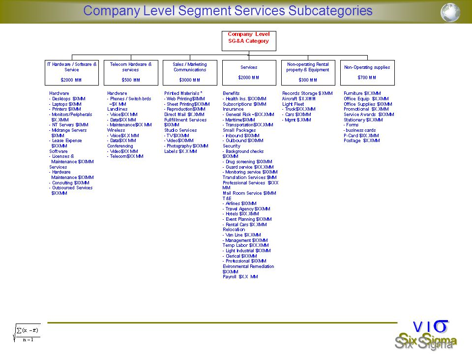 S ix S igma Company Level Segment Services Subcategories