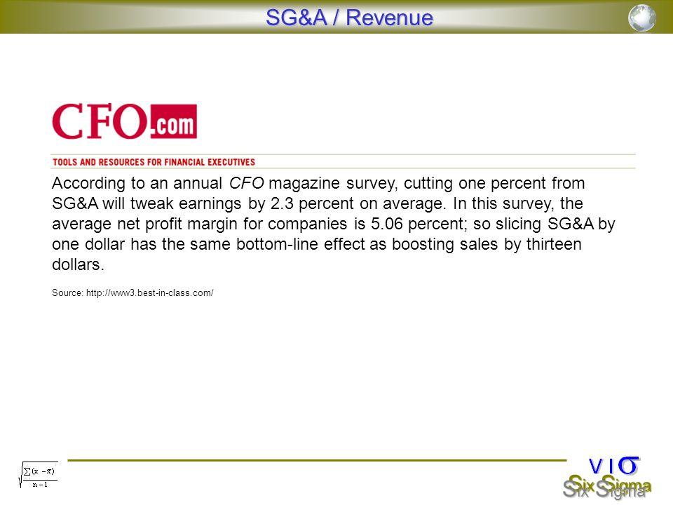 S ix S igma SBU, SBE, or Site Level Segment Services Subcategories