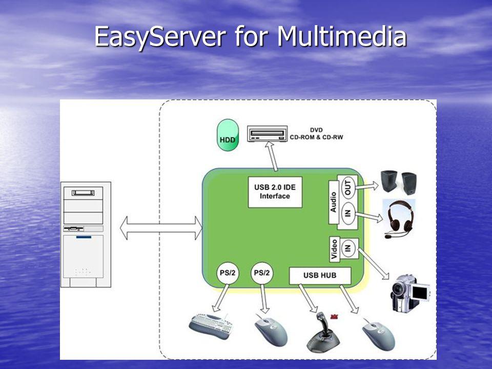 EasyServer for Multimedia EasyServer for Multimedia