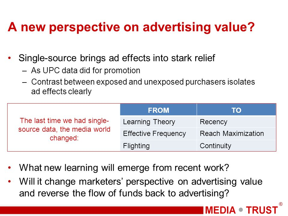 ® A new perspective on advertising value.
