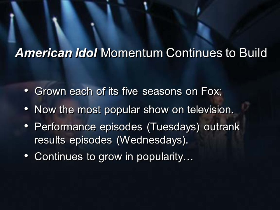American Idol Momentum Continues to Build Grown each of its five seasons on Fox; Now the most popular show on television. Performance episodes (Tuesda
