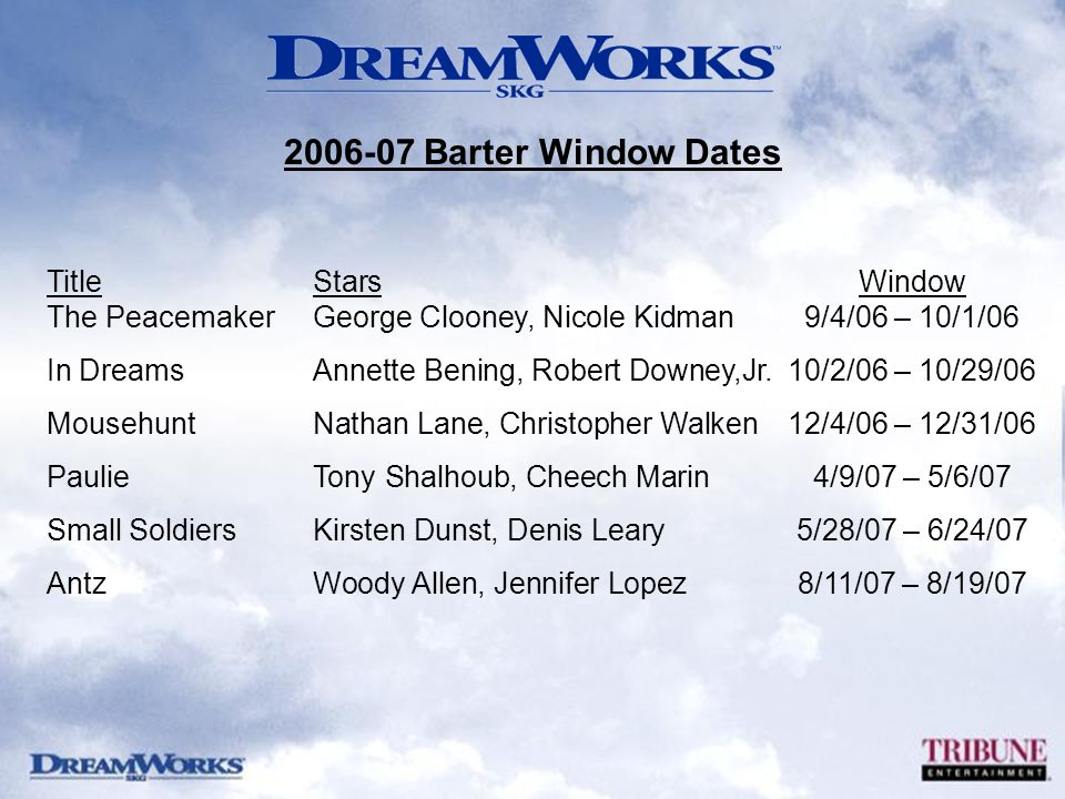 2006-07 Barter Window Dates TitleStarsWindow The PeacemakerGeorge Clooney, Nicole Kidman9/4/06 – 10/1/06 In DreamsAnnette Bening, Robert Downey,Jr.10/