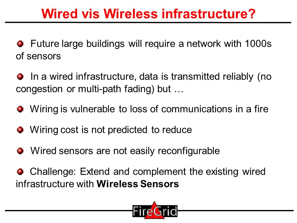 15 Wired vis Wireless infrastructure.