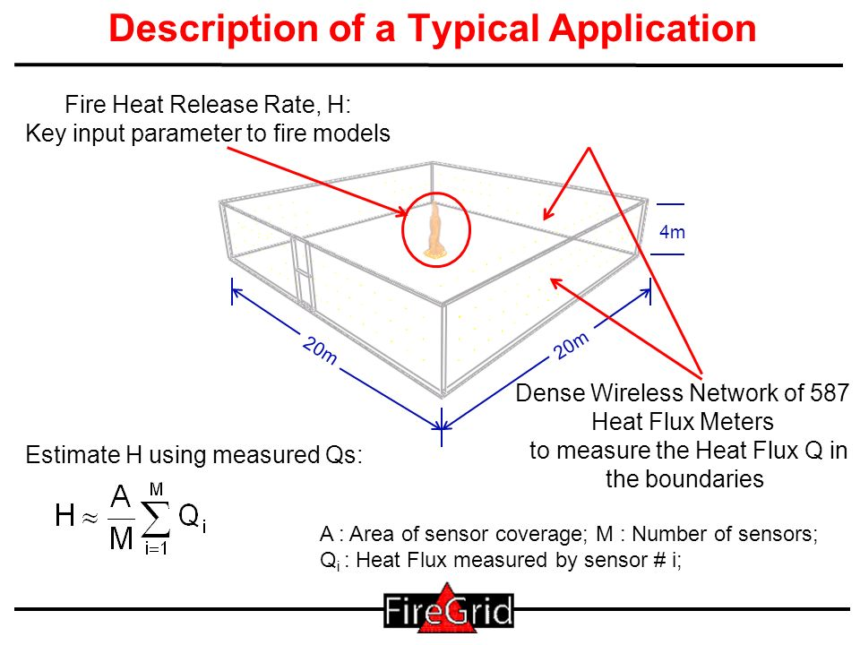 25 Description of a Typical Application 4m 20m Fire Heat Release Rate, H: Key input parameter to fire models Dense Wireless Network of 587 Heat Flux M
