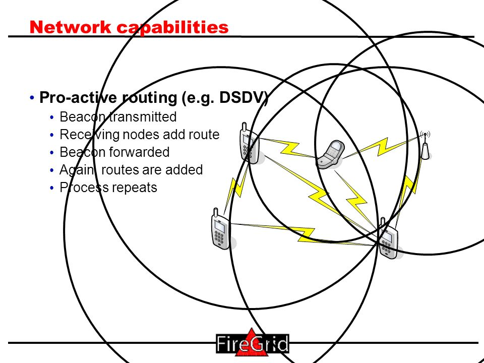 8 Network capabilities Pro-active routing (e.g. DSDV) Beacon transmitted Receiving nodes add route Beacon forwarded Again, routes are added Process re