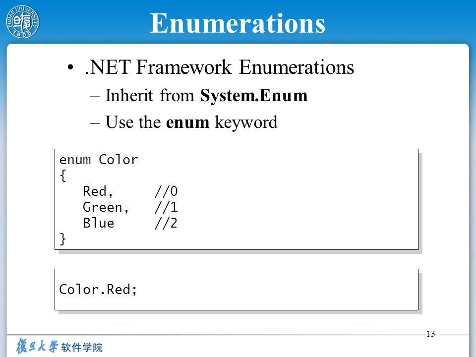 13 Enumerations.NET Framework Enumerations –Inherit from System.Enum –Use the enum keyword enum Color { Red, //0 Green, //1 Blue//2 } enum Color { Red