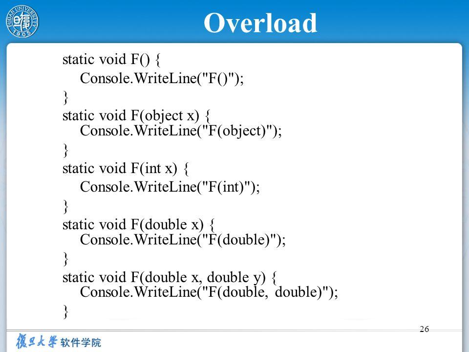 26 Overload static void F() { Console.WriteLine(