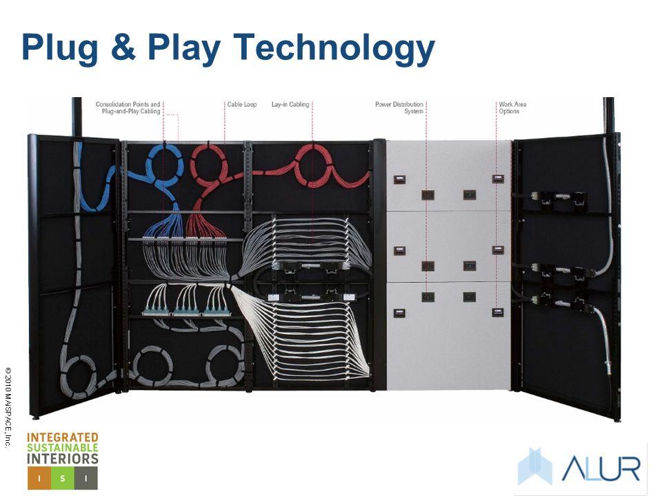 © 2010 MAiSPACE, Inc. Plug & Play Technology