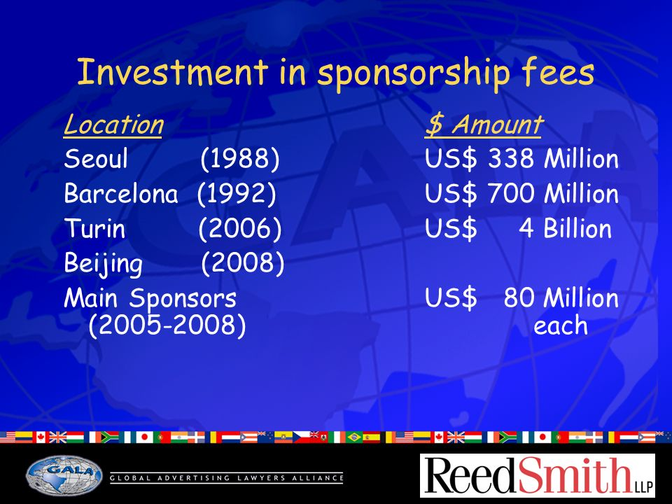 Investment in sponsorship fees Location$ Amount Seoul (1988)US$ 338 Million Barcelona (1992)US$ 700 Million Turin (2006) US$ 4 Billion Beijing (2008) Main Sponsors US$ 80 Million ( ) each