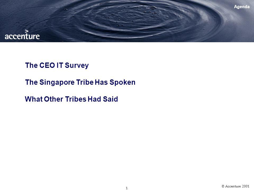 14 th CIO Workshop July 27th, 2001 CEO IT Survey Findings