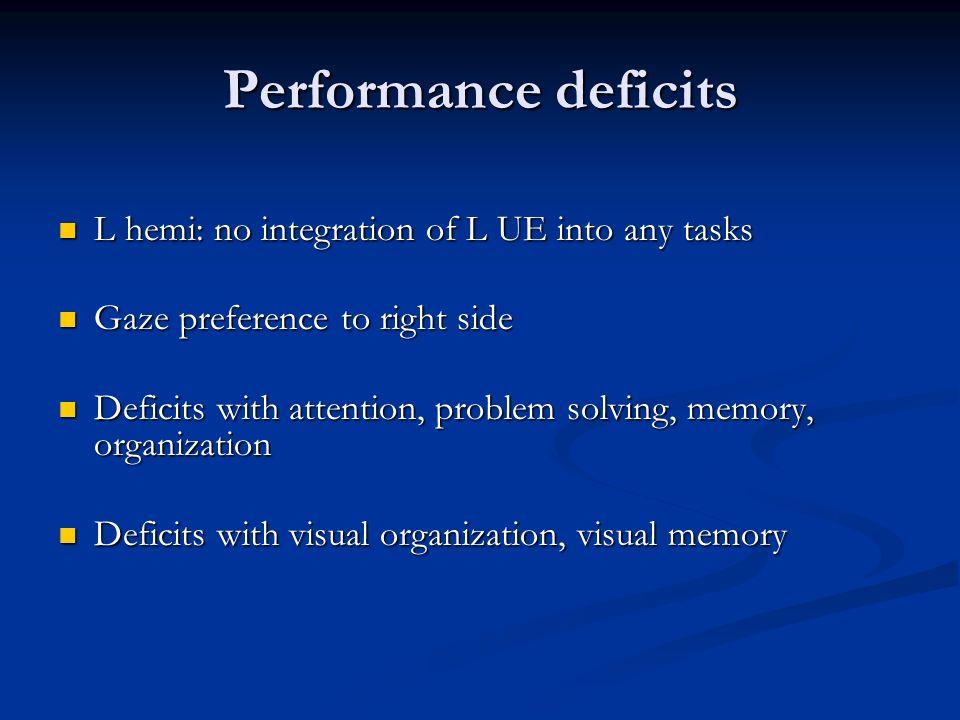 Performance deficits L hemi: no integration of L UE into any tasks L hemi: no integration of L UE into any tasks Gaze preference to right side Gaze pr