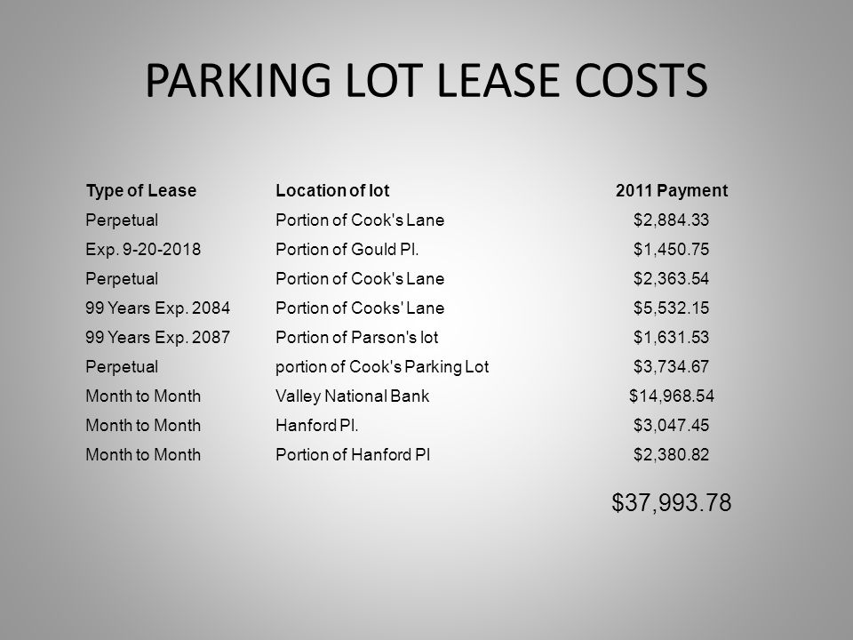PARKING LOT LEASE COSTS Type of LeaseLocation of lot2011 Payment PerpetualPortion of Cook s Lane$2,884.33 Exp.