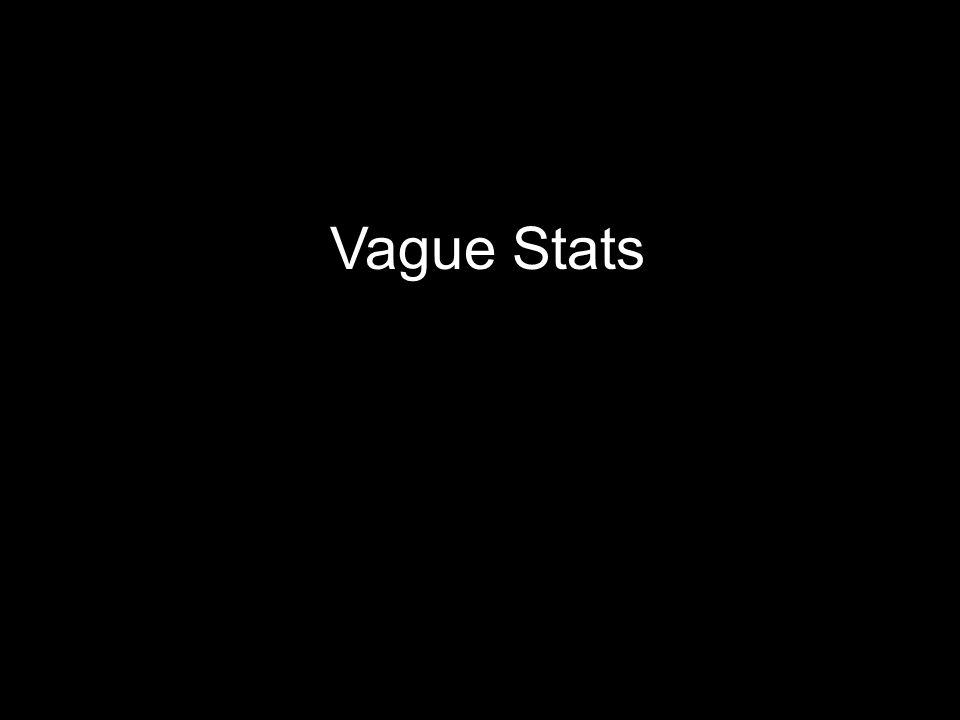 Vague Stats