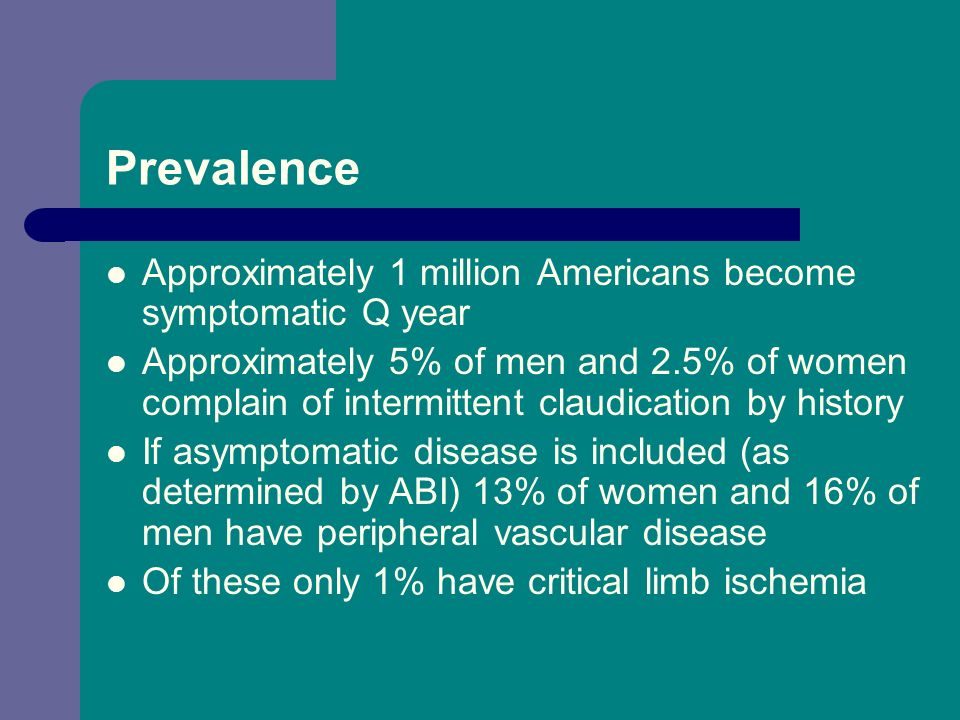 Prevalence Approximately 1 million Americans become symptomatic Q year Approximately 5% of men and 2.5% of women complain of intermittent claudication