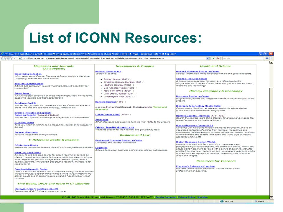 List of ICONN Resources: