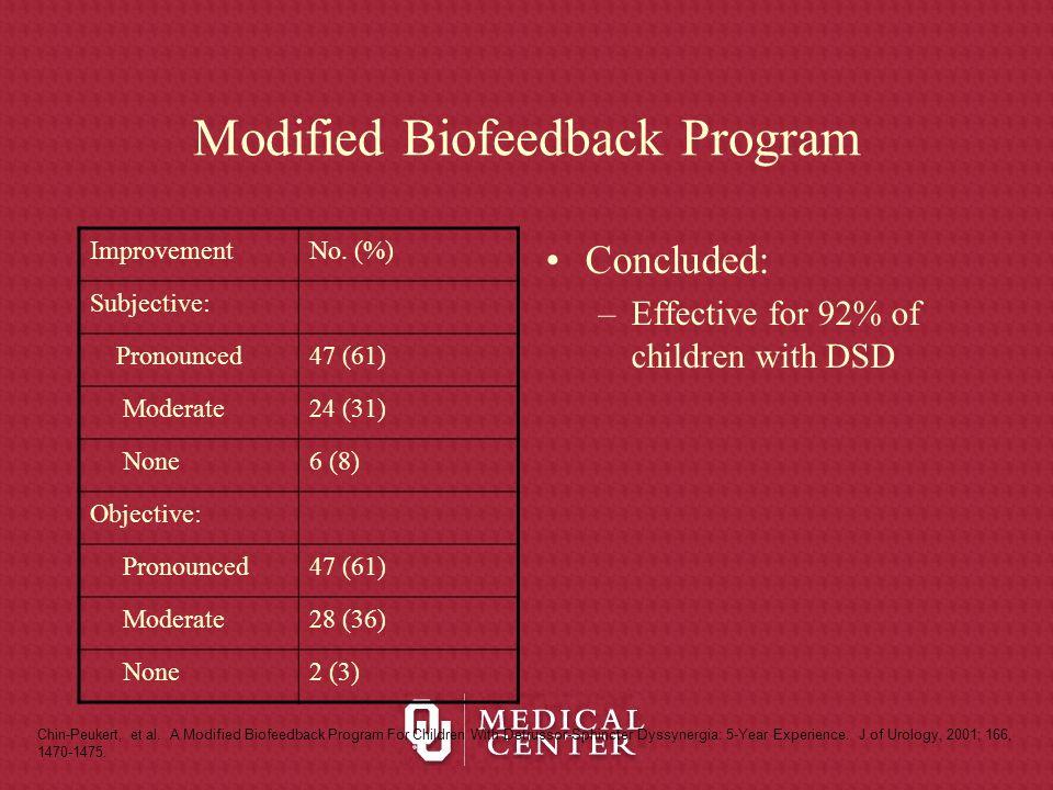 Modified Biofeedback Program ImprovementNo. (%) Subjective: Pronounced47 (61) Moderate24 (31) None6 (8) Objective: Pronounced47 (61) Moderate28 (36) N