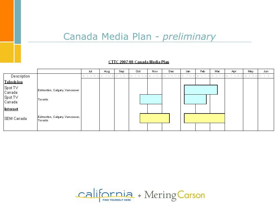 + Canada Media Plan - preliminary