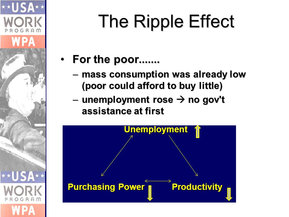 The Ripple Effect For the poor.......For the poor.......