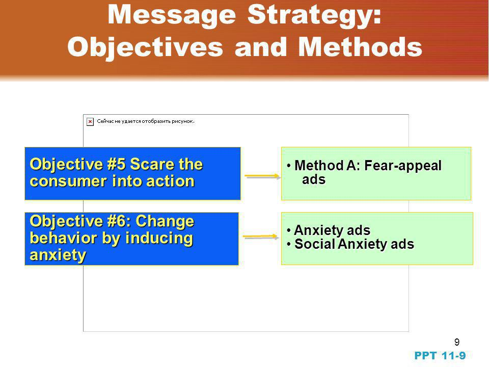 8 PPT 11-8 Message Strategy: Objectives and Methods Method A: Feel good ads Method A: Feel good ads Method B: Humor ads Method B: Humor ads Method C: Sex-appeal ads Method C: Sex-appeal ads Objective #4: Affective Association