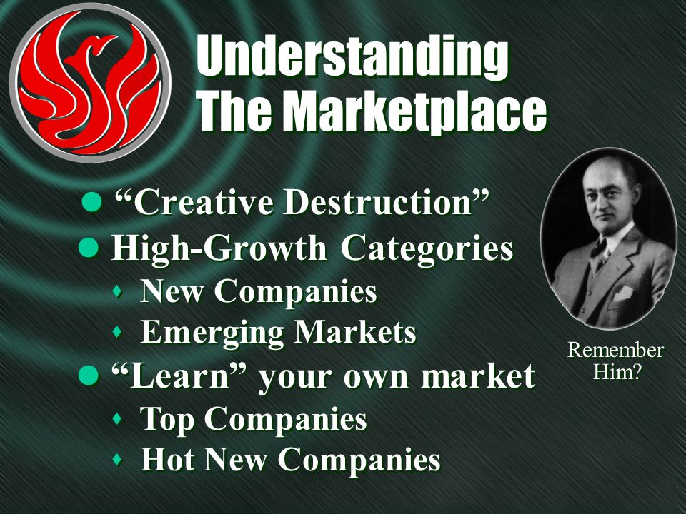 Understanding The Marketplace Understanding The Marketplace l Creative Destruction l High-Growth Categories s New Companies s Emerging Markets l Learn your own market s Top Companies s Hot New Companies l High-Growth Categories s New Companies s Emerging Markets l Learn your own market s Top Companies s Hot New Companies Remember Him
