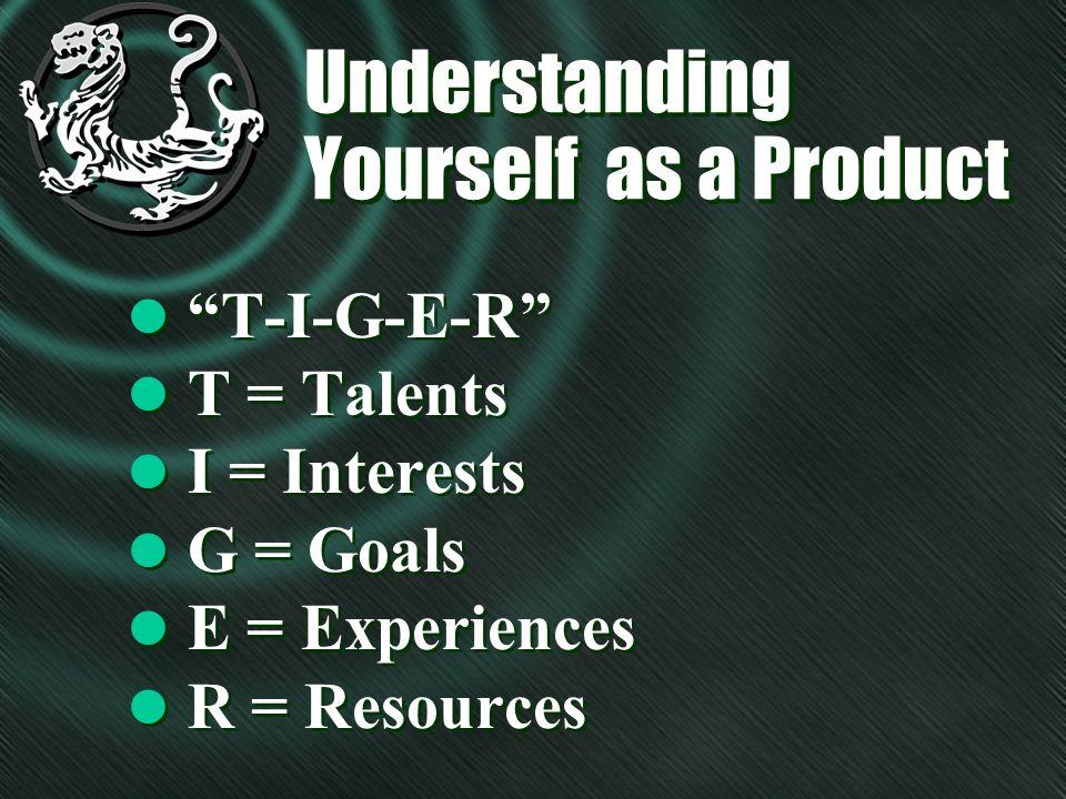 Understanding Yourself as a Product l T-I-G-E-R l T = Talents l I = Interests l G = Goals l E = Experiences l R = Resources l T-I-G-E-R l T = Talents