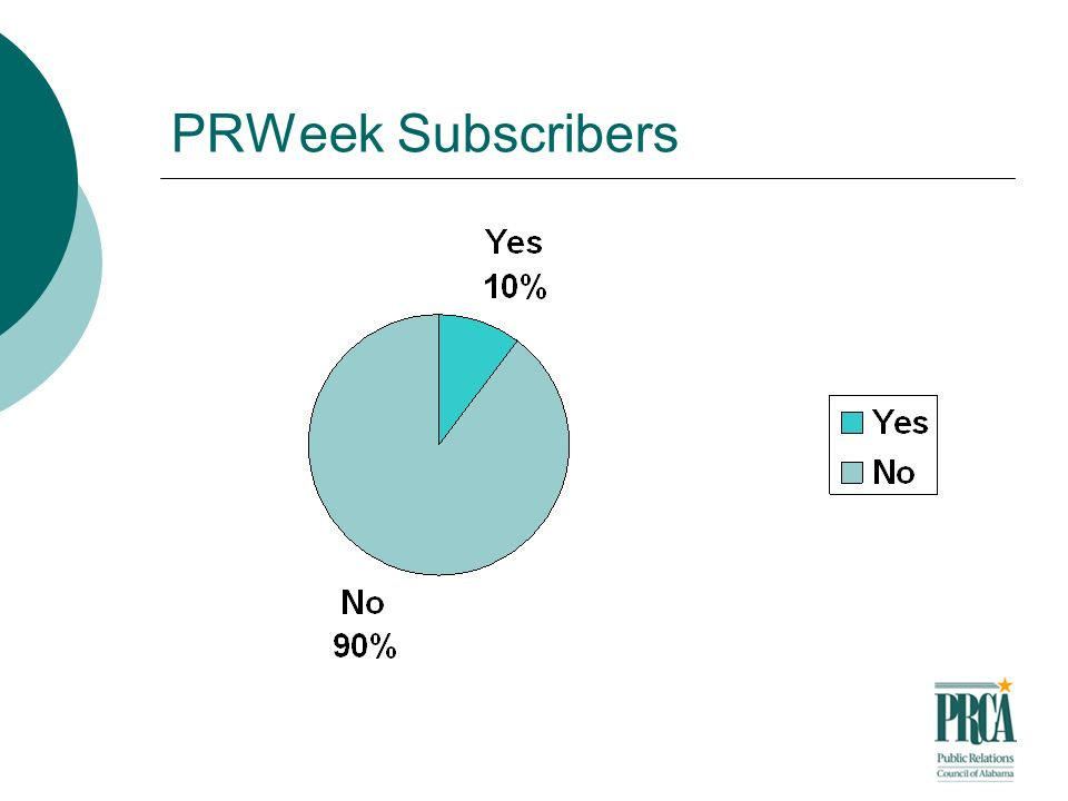 PRWeek Subscribers
