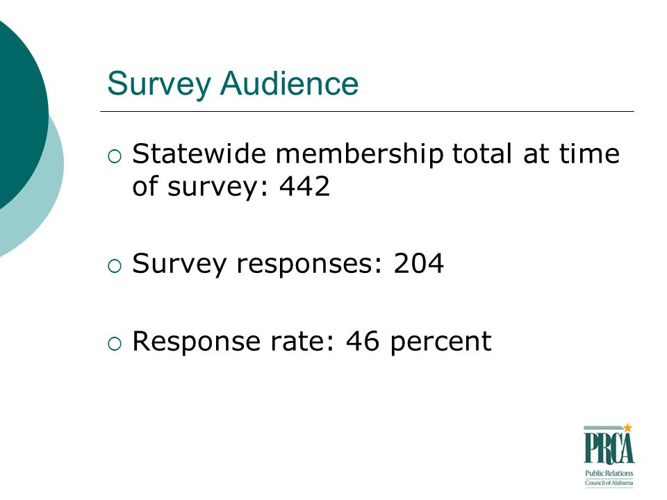 Survey Audience Statewide membership total at time of survey: 442 Survey responses: 204 Response rate: 46 percent