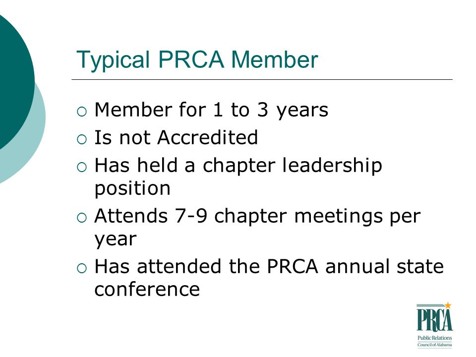 Typical PRCA Member Member for 1 to 3 years Is not Accredited Has held a chapter leadership position Attends 7-9 chapter meetings per year Has attende
