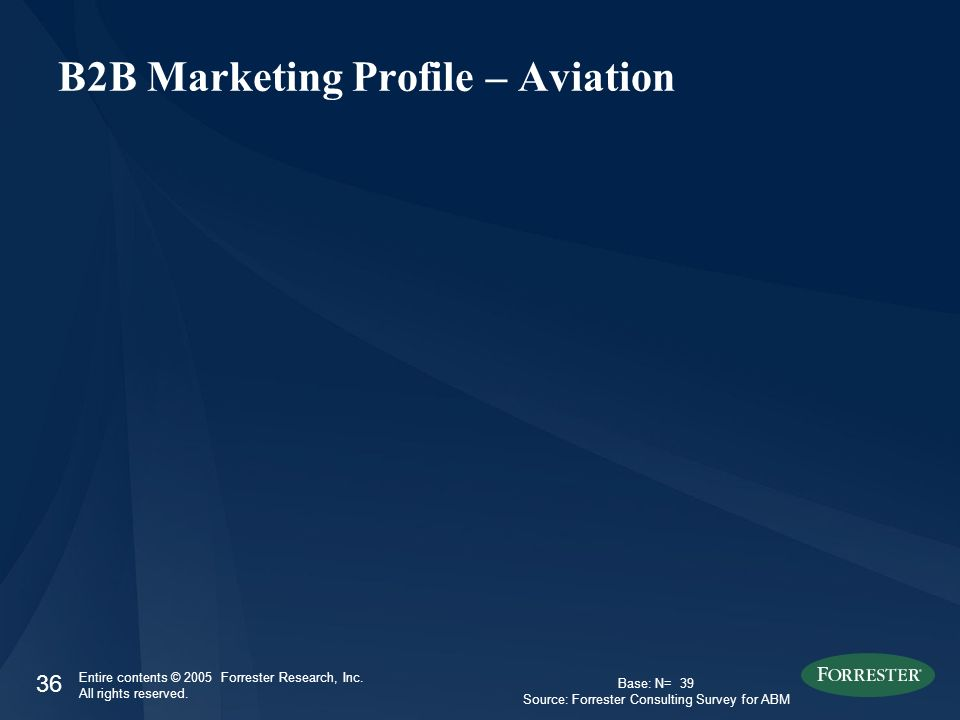 36 Entire contents © 2005 Forrester Research, Inc. All rights reserved. B2B Marketing Profile – Aviation Base: N= 39 Source: Forrester Consulting Surv