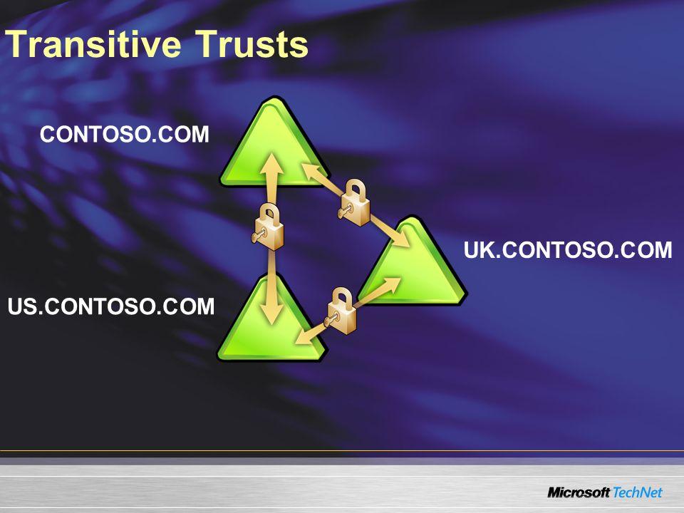 Transitive Trusts CONTOSO.COM US.CONTOSO.COM UK.CONTOSO.COM