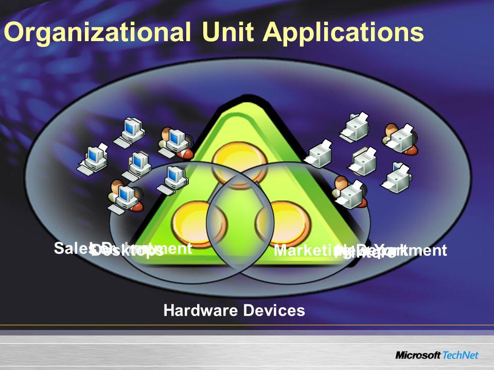 Organizational Unit Applications Sales Department Marketing Department London New York Desktops Printers Hardware Devices