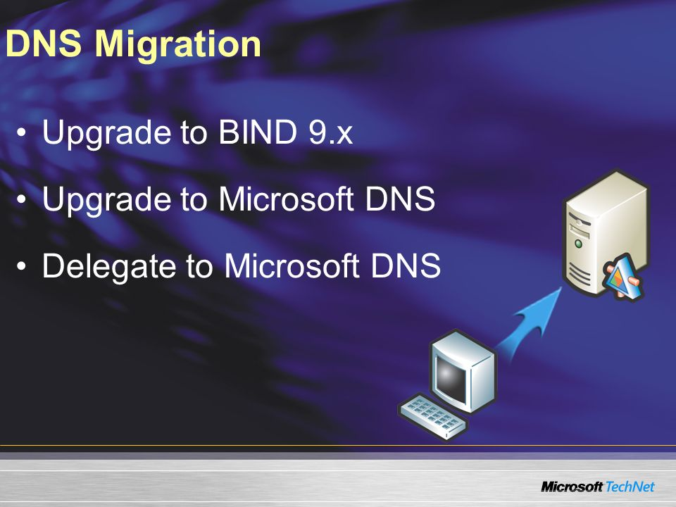 DNS Migration Upgrade to BIND 9.x Upgrade to Microsoft DNS Delegate to Microsoft DNS