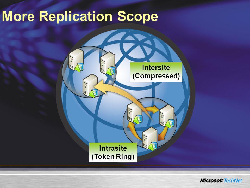More Replication Scope Intersite (Compressed) Intrasite (Token Ring)
