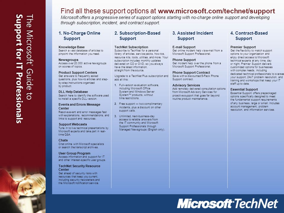 Find all these support options at www.microsoft.com/technet/support Microsoft offers a progressive series of support options starting with no-charge o
