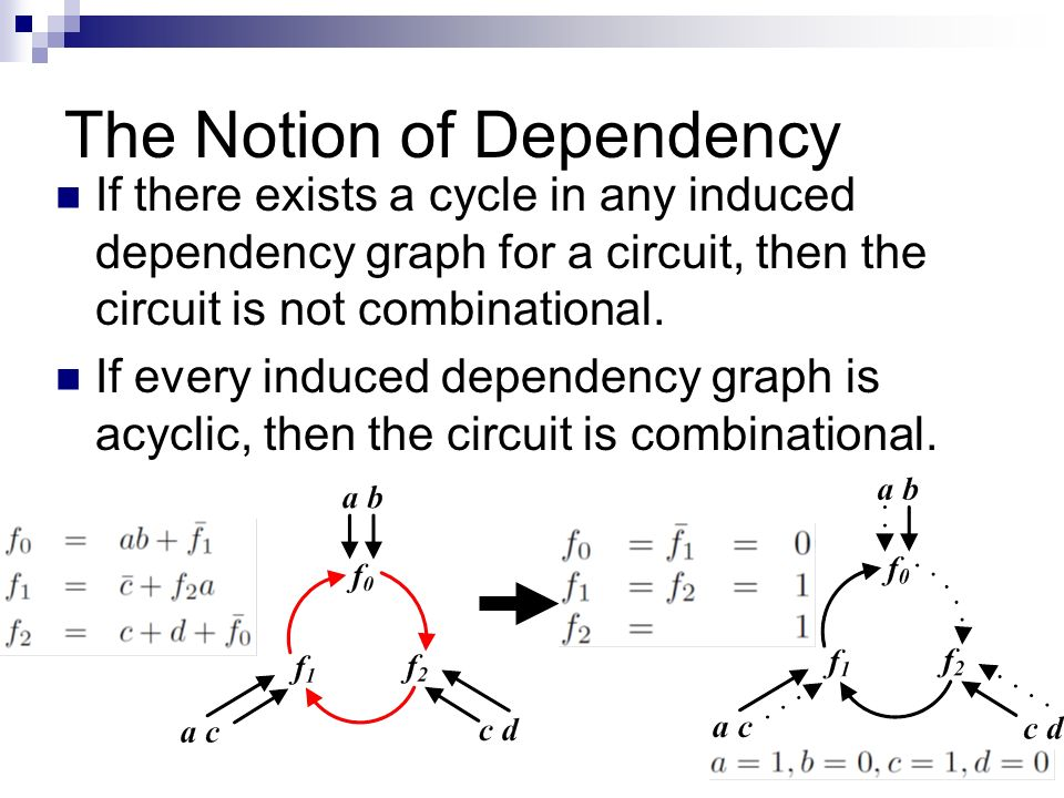 If there exists a cycle in any induced dependency graph for a circuit, then the circuit is not combinational.
