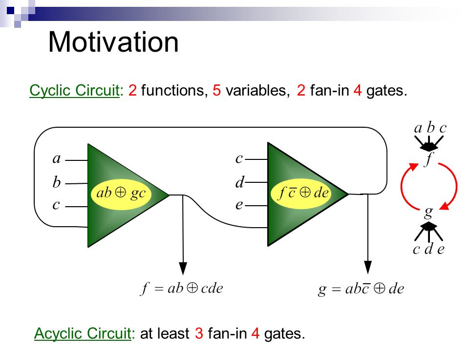 Motivation Cyclic Circuit: 2 functions, 5 variables, 2 fan-in 4 gates. a b c c d e Acyclic Circuit: at least 3 fan-in 4 gates.