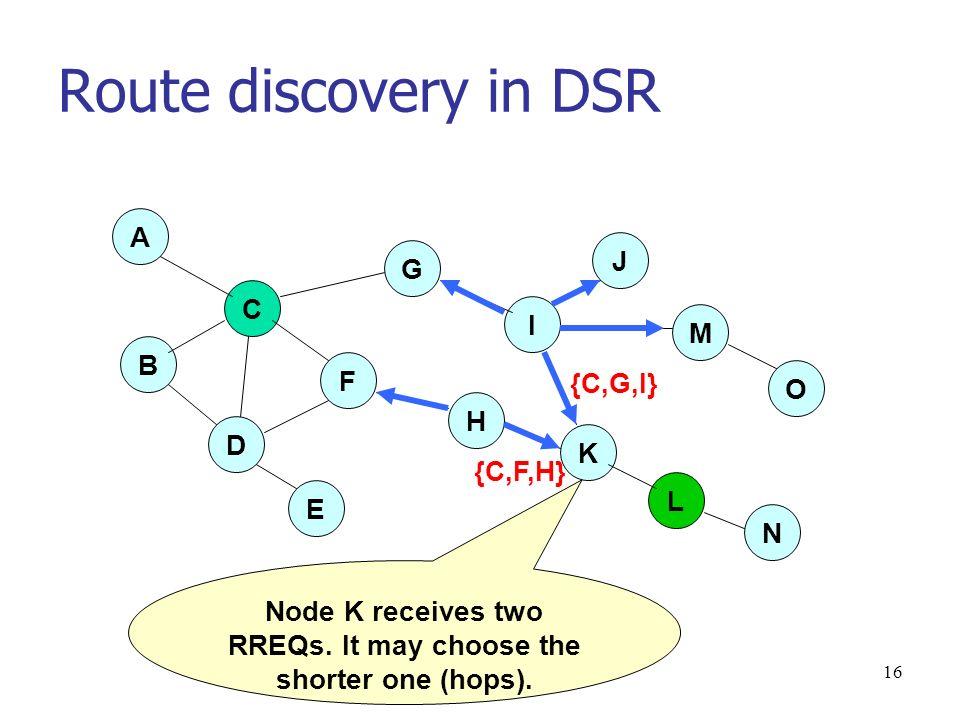 16 Route discovery in DSR D E O M J I G A C F H K L N B {C,G,I} {C,F,H} Node K receives two RREQs. It may choose the shorter one (hops).