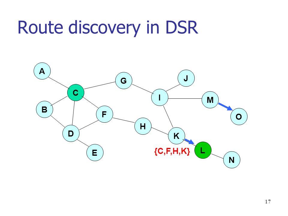 17 Route discovery in DSR D E O M J I G A C F H K L N B {C,F,H,K}