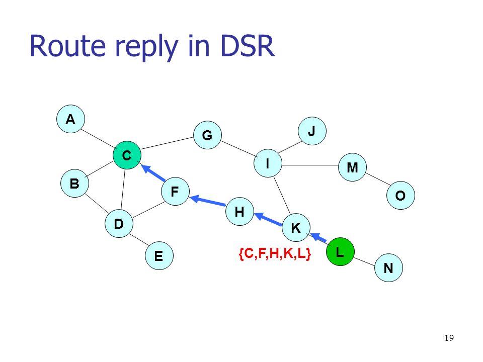 19 Route reply in DSR D E O M J I G A C F H K L N B {C,F,H,K,L}